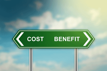 Cost of Benefits Package